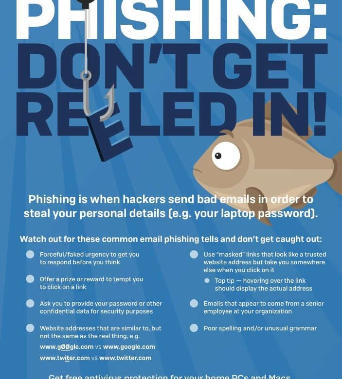 Phishing Don T Get Reeled In Ame Solutions